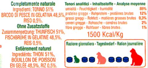 Etichetta mangime per gatti